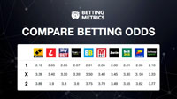 Best offer for Betting Odds 7